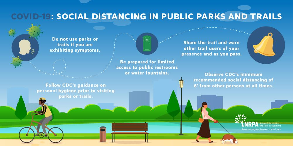 Header that reads: COVID-19: Social distancing in public parks and trails. Do not use parks or trail